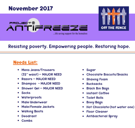list of items required for homeless people